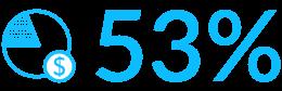 Ikona oszczędności 53% - Luxon LED
