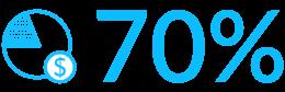 Ikona oszczędności 70% - Luxon LED