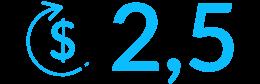 Ikona zwrotu z inwetycji 2,5 roku - Luxon LED